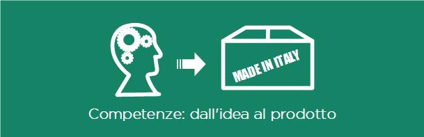 idea_prodotto